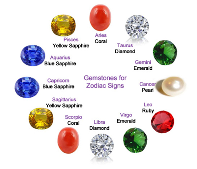 Gemstones-for-Zodiac